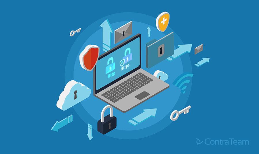 pojava i razvoj ssl sertifikata